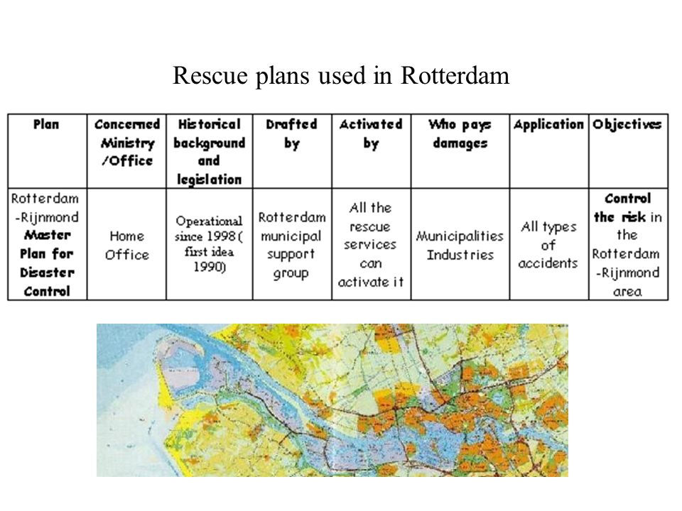 Rescue plans used in Rotterdam