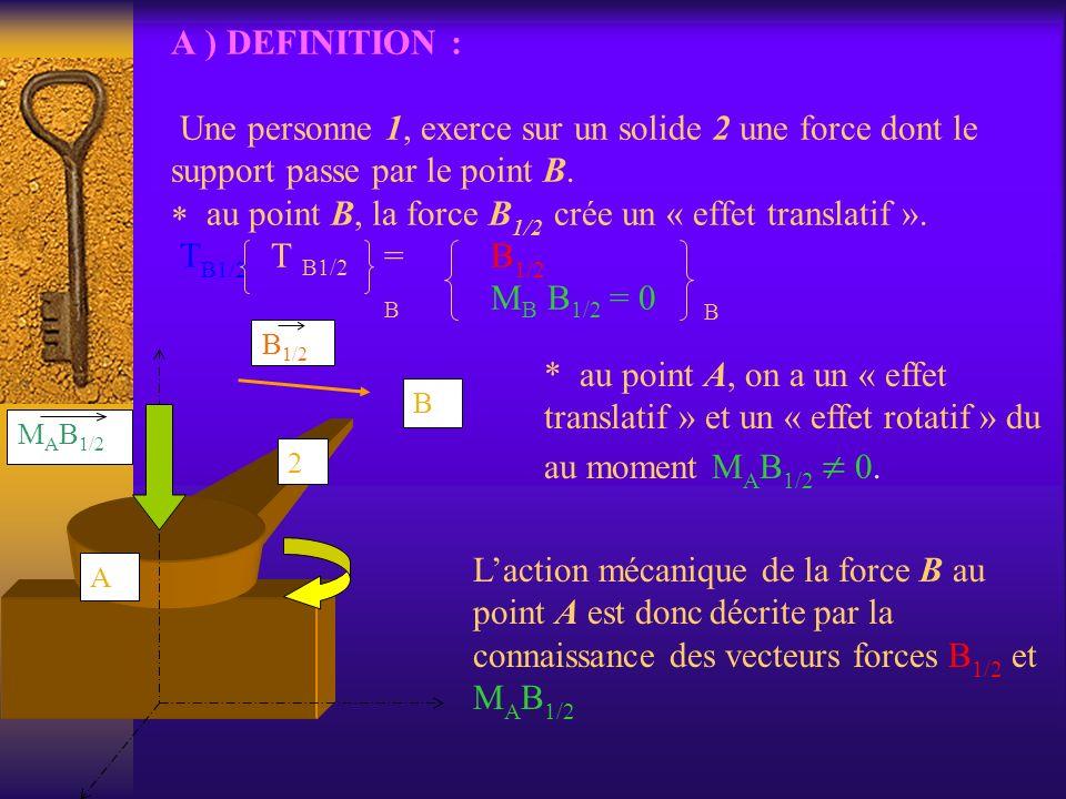 B 2 B 1/2 A M A B 1/2 A ) DEFINITION : Une personne 1, exerce sur un solide 2 une force dont le support passe par le point B. au point B, la force B 1