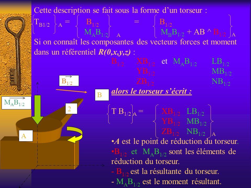 Cette description se fait sous la forme dun torseur : T B1/2 A = B 1/2 =B 1/2 M A B 1/2 A M B B 1/2 + AB ^ B 1/2 A Si on connaît les composantes des v