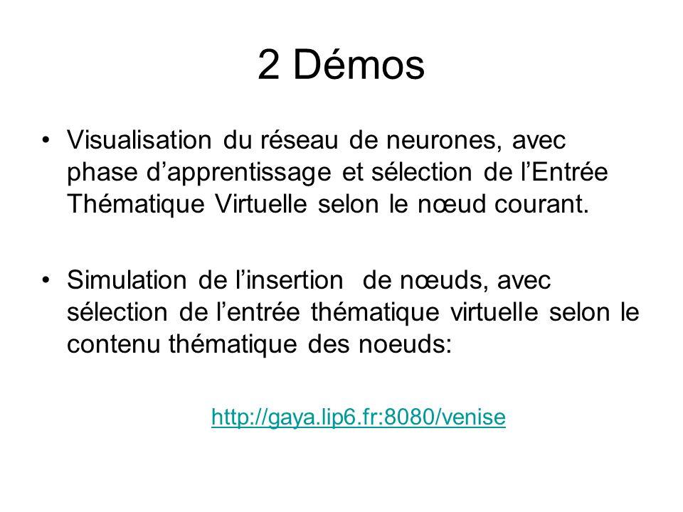 2 Démos Visualisation du réseau de neurones, avec phase dapprentissage et sélection de lEntrée Thématique Virtuelle selon le nœud courant.