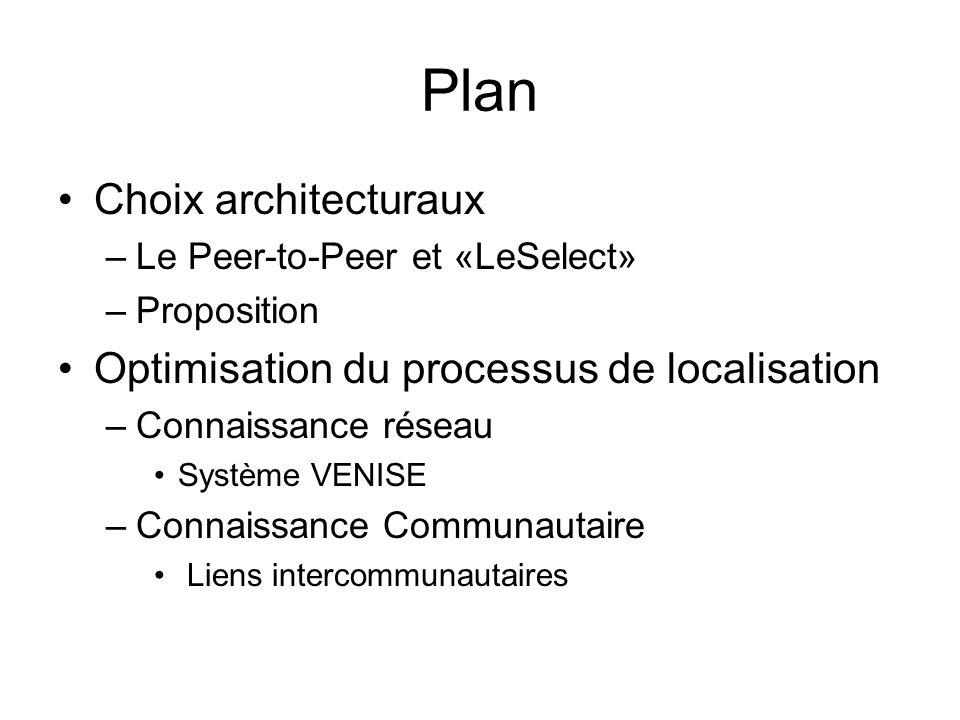 Plan Choix architecturaux –Le Peer-to-Peer et «LeSelect» –Proposition Optimisation du processus de localisation –Connaissance réseau Système VENISE –Connaissance Communautaire Liens intercommunautaires