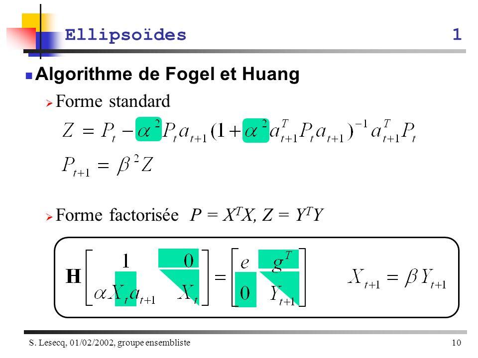 S. Lesecq, 01/02/2002, groupe ensembliste10 Ellipsoïdes1 Algorithme de Fogel et Huang Forme standard Forme factorisée P = X T X, Z = Y T Y