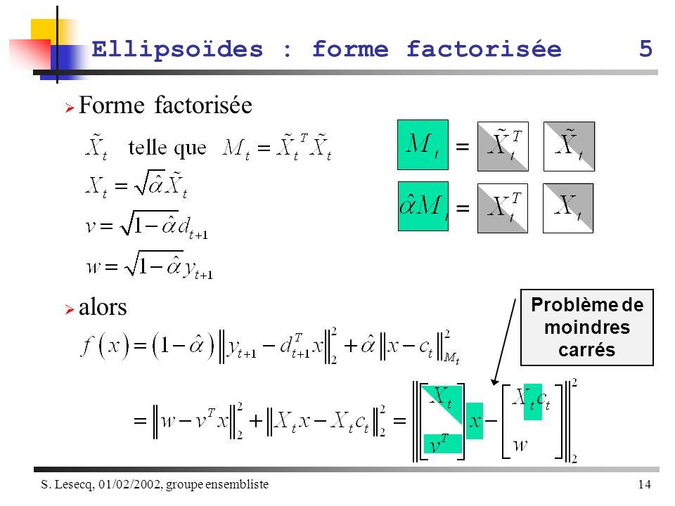 S. Lesecq, 01/02/2002, groupe ensembliste14 Ellipsoïdes : forme factorisée5 Forme factorisée alors = = Problème de moindres carrés