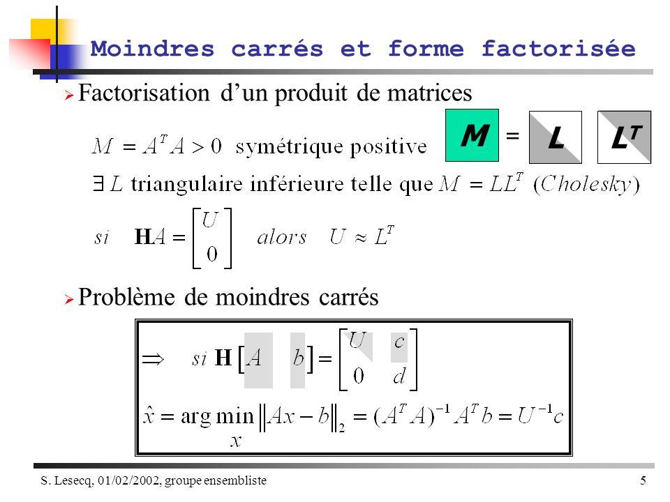 S. Lesecq, 01/02/2002, groupe ensembliste5 Factorisation dun produit de matrices Problème de moindres carrés Moindres carrés et forme factorisée M LLT