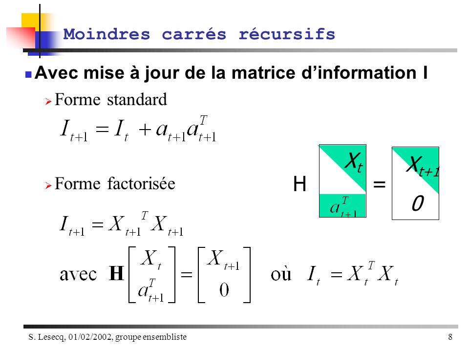S. Lesecq, 01/02/2002, groupe ensembliste8 Moindres carrés récursifs Avec mise à jour de la matrice dinformation I Forme standard Forme factorisée H =