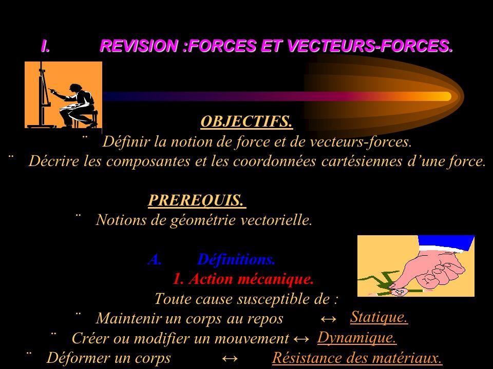 I. REVISION :FORCES ET VECTEURS-FORCES. I. REVISION :FORCES ET VECTEURS-FORCES. OBJECTIFS. Définir la notion de force et de vecteurs-forces. Décrire l