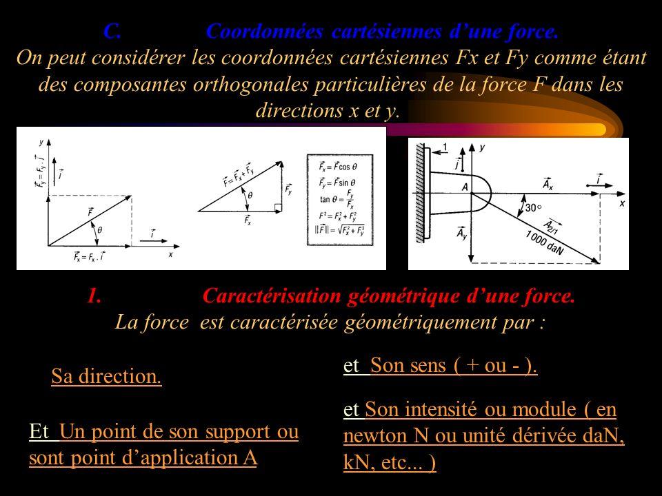 C. Coordonnées cartésiennes dune force. On peut considérer les coordonnées cartésiennes Fx et Fy comme étant des composantes orthogonales particulière
