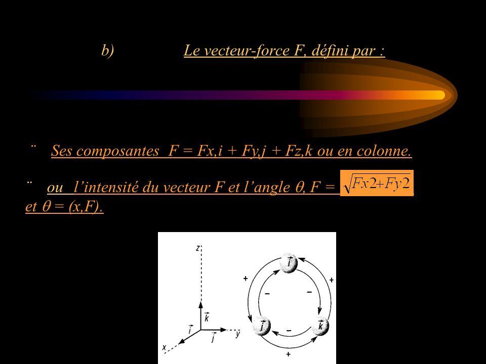 oulintensité du vecteur F et langle, F = et = (x,F). Ses composantes F = Fx,i + Fy,j + Fz,k ou en colonne. b) Le vecteur-force F, défini par :