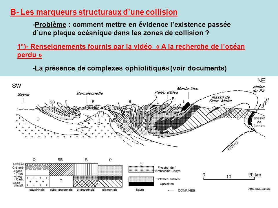 B- Les marqueurs structuraux dune collision -Problème : comment mettre en évidence lexistence passée dune plaque océanique dans les zones de collision