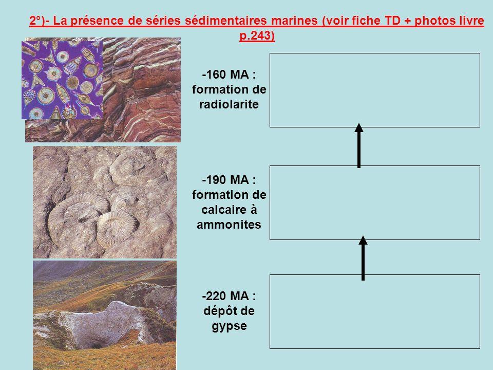 2°)- La présence de séries sédimentaires marines (voir fiche TD + photos livre p.243) -160 MA : formation de radiolarite -190 MA : formation de calcai