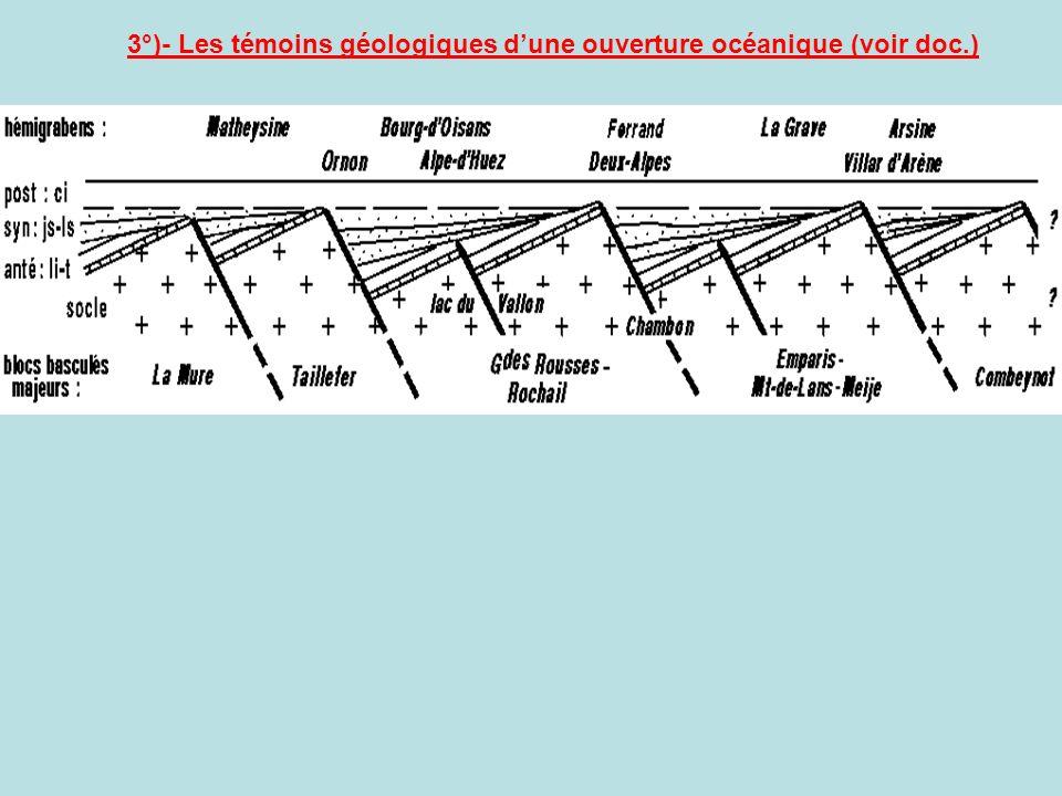 3°)- Les témoins géologiques dune ouverture océanique (voir doc.)