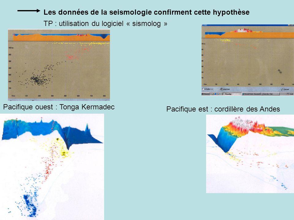 Les données de la seismologie confirment cette hypothèse TP : utilisation du logiciel « sismolog » Pacifique ouest : Tonga Kermadec Pacifique est : co