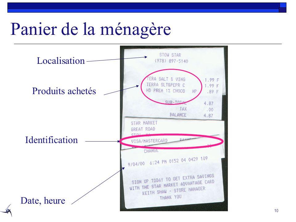 10 Panier de la ménagère Produits achetés Identification Date, heure Localisation