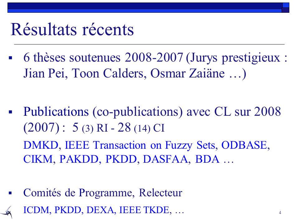 Résultats récents 6 thèses soutenues 2008-2007 (Jurys prestigieux : Jian Pei, Toon Calders, Osmar Zaiäne …) Publications (co-publications) avec CL sur