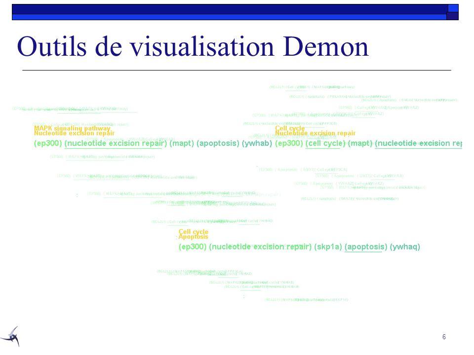 Outils de visualisation Demon 6