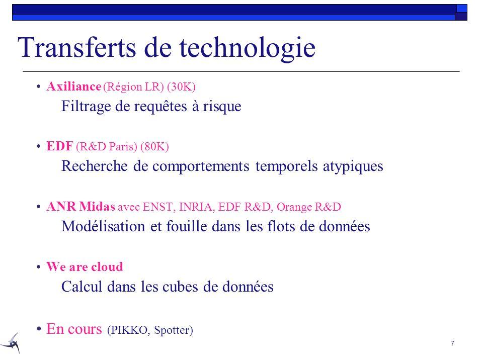 Transferts de technologie Axiliance (Région LR) (30K) Filtrage de requêtes à risque EDF (R&D Paris) (80K) Recherche de comportements temporels atypiqu