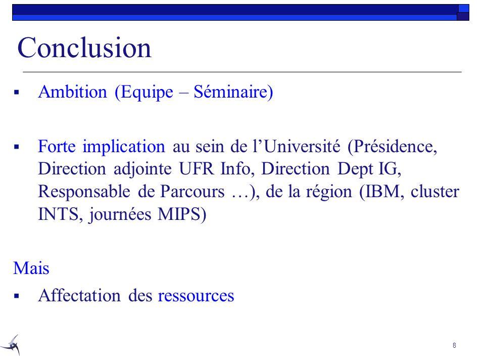Conclusion Ambition (Equipe – Séminaire) Forte implication au sein de lUniversité (Présidence, Direction adjointe UFR Info, Direction Dept IG, Respons