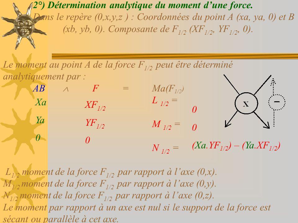2°) Détermination analytique du moment dune force. Dans le repère (0,x,y,z ) : Coordonnées du point A (xa, ya, 0) et B (xb, yb, 0). Composante de F 1/