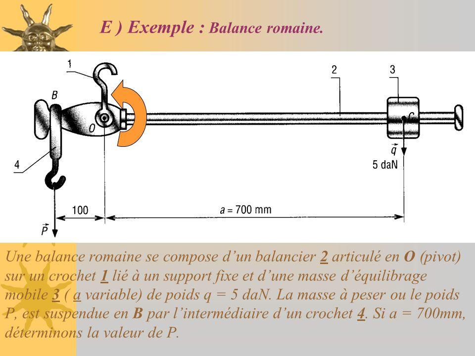 E ) Exemple : Balance romaine. Une balance romaine se compose dun balancier 2 articulé en O (pivot) sur un crochet 1 lié à un support fixe et dune mas