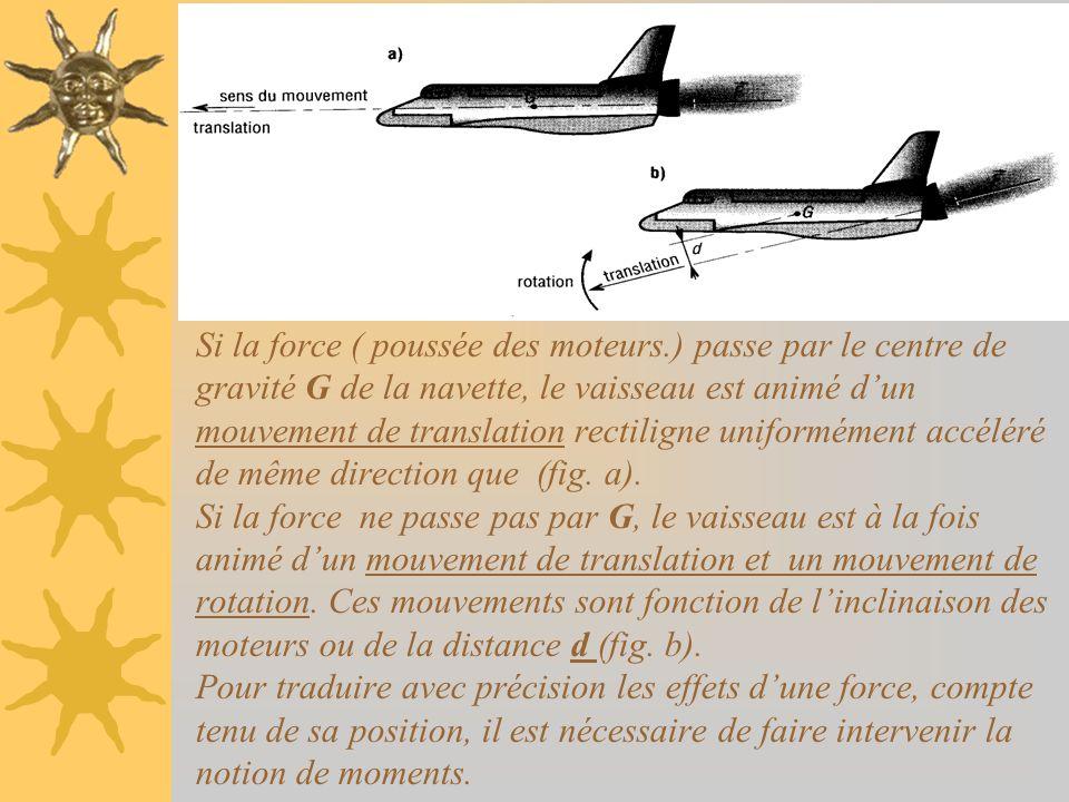 Si la force ( poussée des moteurs.) passe par le centre de gravité G de la navette, le vaisseau est animé dun mouvement de translation rectiligne unif