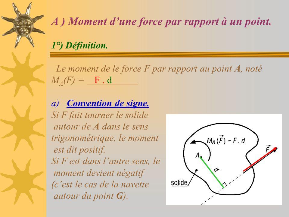 A ) Moment dune force par rapport à un point. 1°) Définition. Le moment de le force F par rapport au point A, noté M A (F) = a) Convention de signe. S