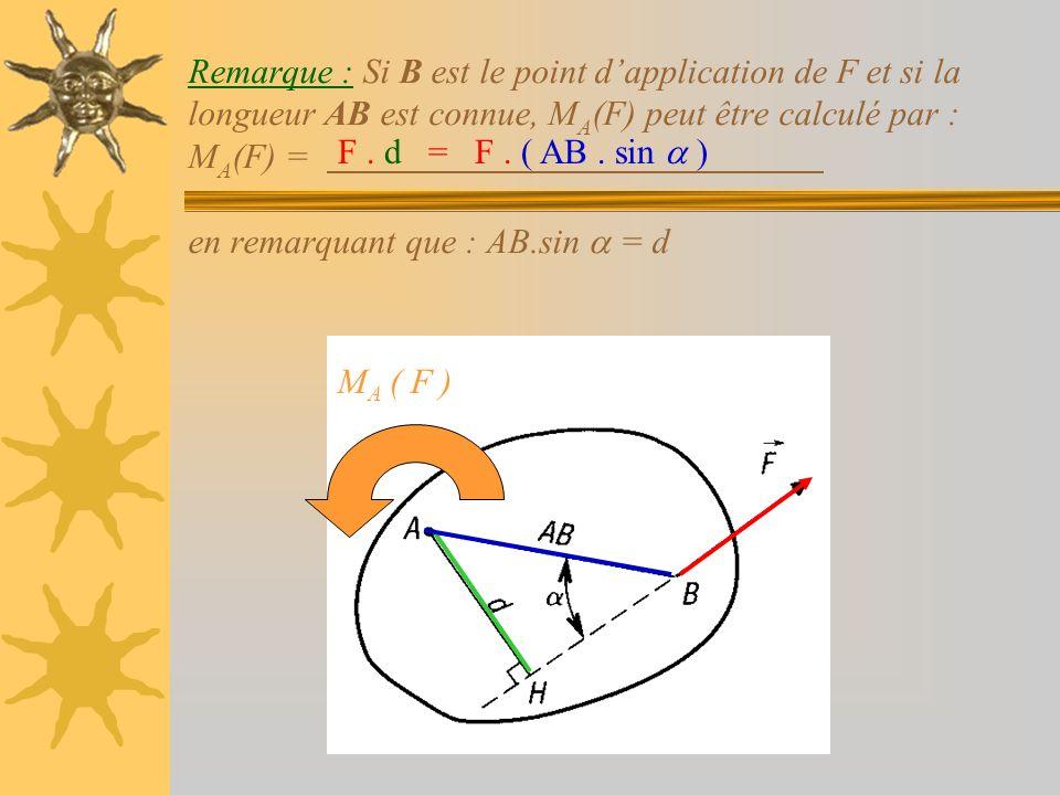 Remarque : Si B est le point dapplication de F et si la longueur AB est connue, M A (F) peut être calculé par : M A (F) = en remarquant que : AB.sin =