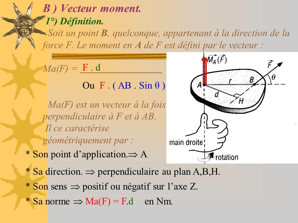 B ) Vecteur moment. 1°) Définition. Soit un point B, quelconque, appartenant à la direction de la force F. Le moment en A de F est défini par le vecte