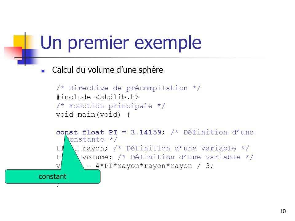 10 Un premier exemple Calcul du volume dune sphère /* Directive de précompilation */ #include /* Fonction principale */ void main(void) { const float PI = 3.14159; /* Définition dune constante */ float rayon; /* Définition dune variable */ float volume; /* Définition dune variable */ volume = 4*PI*rayon*rayon*rayon / 3; } constant