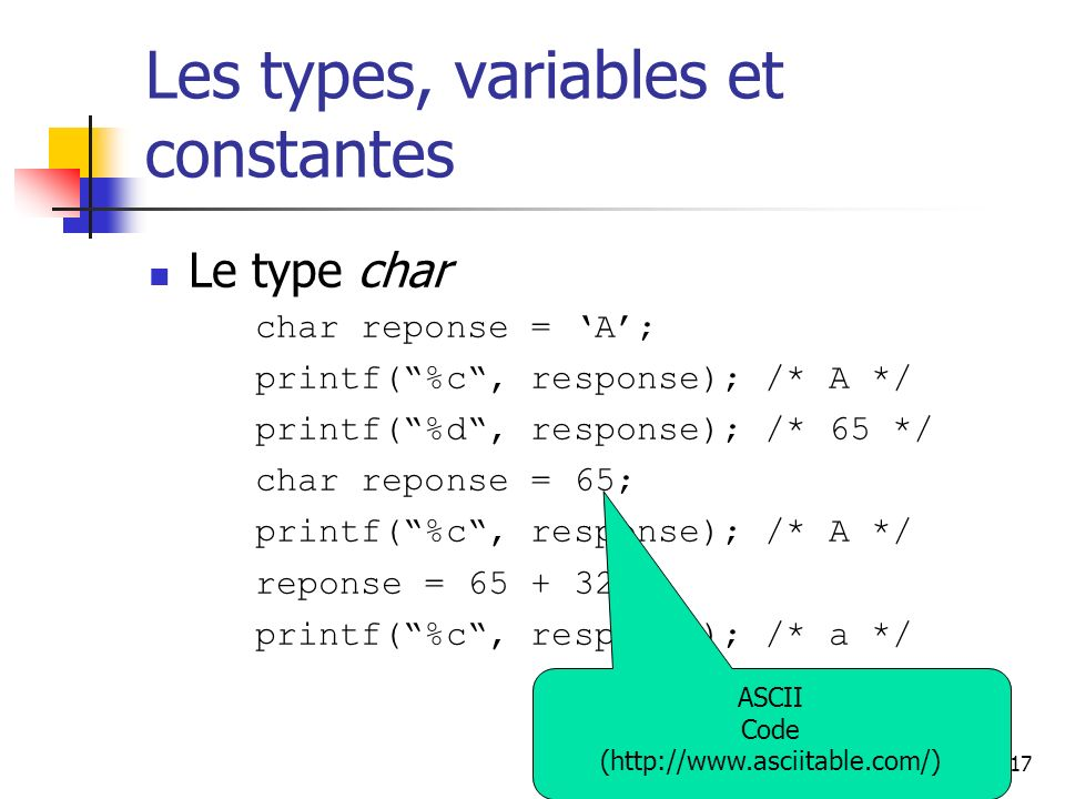 17 Les types, variables et constantes Le type char char reponse = A; printf(%c, response); /* A */ printf(%d, response); /* 65 */ char reponse = 65; p