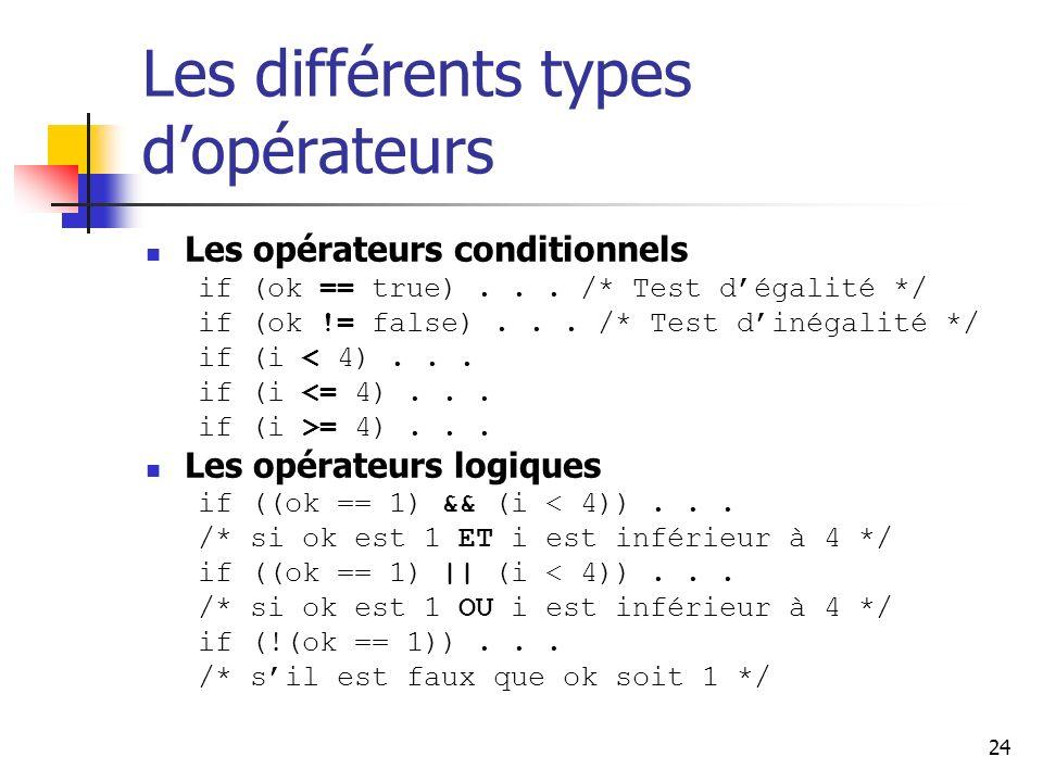 24 Les différents types dopérateurs Les opérateurs conditionnels if (ok == true)...