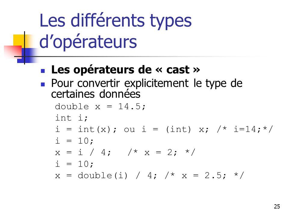 25 Les différents types dopérateurs Les opérateurs de « cast » Pour convertir explicitement le type de certaines données double x = 14.5; int i; i = int(x); ou i = (int) x; /* i=14;*/ i = 10; x = i / 4; /* x = 2; */ i = 10; x = double(i) / 4; /* x = 2.5; */