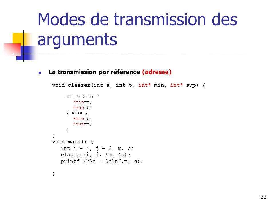 33 Modes de transmission des arguments La transmission par référence (adresse) void classer(int a, int b, int* min, int* sup) { if (b > a) { *min=a; *sup=b; } else { *min=b; *sup=a; } void main() { int i = 4, j = 8, m, s; classer(i, j, &m, &s); printf (%d - %d\n,m, s); }