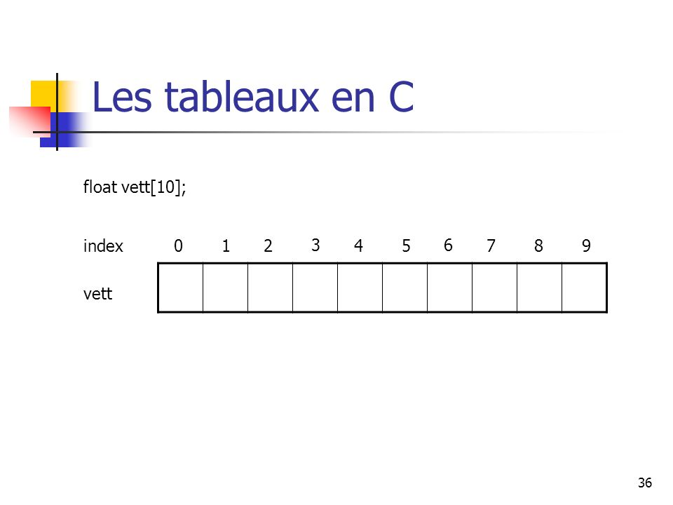 36 Les tableaux en C index012 3 45 6 789 float vett[10]; vett