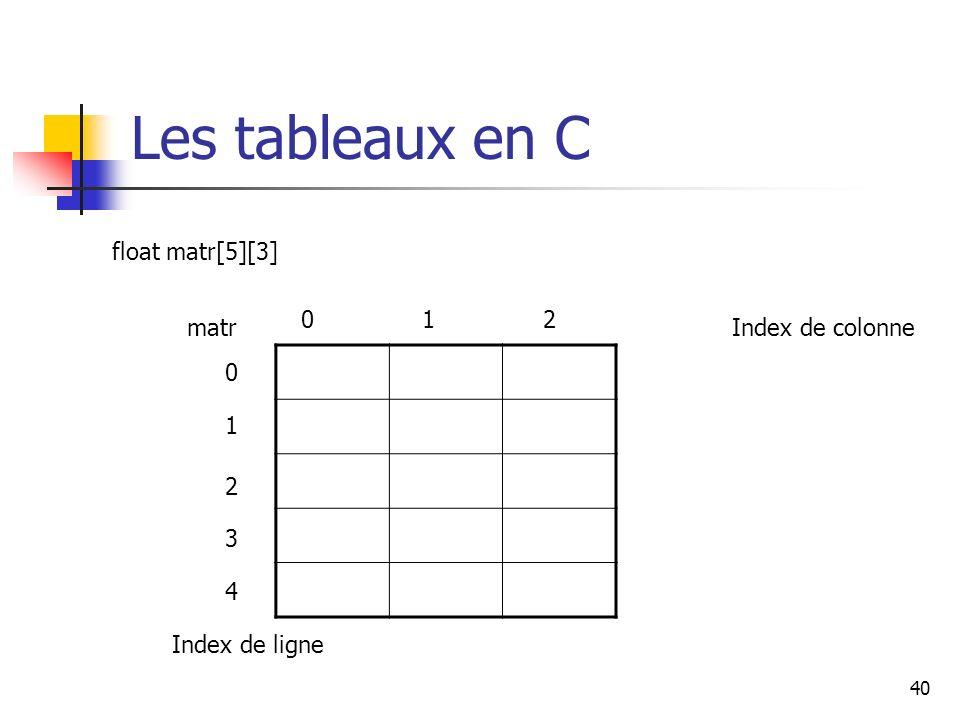 40 Les tableaux en C 012 0 1 2 3 4 float matr[5][3] matrIndex de colonne Index de ligne