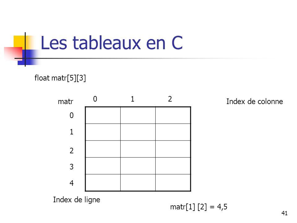 41 Les tableaux en C 012 0 1 2 3 4 float matr[5][3] matrIndex de colonne Index de ligne matr[1] [2] = 4,5