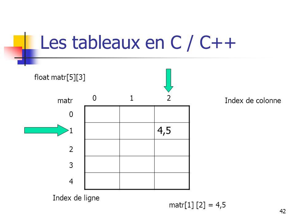 42 Les tableaux en C / C++ 012 0 1 2 3 4 float matr[5][3] matrIndex de colonne Index de ligne matr[1] [2] = 4,5 4,5