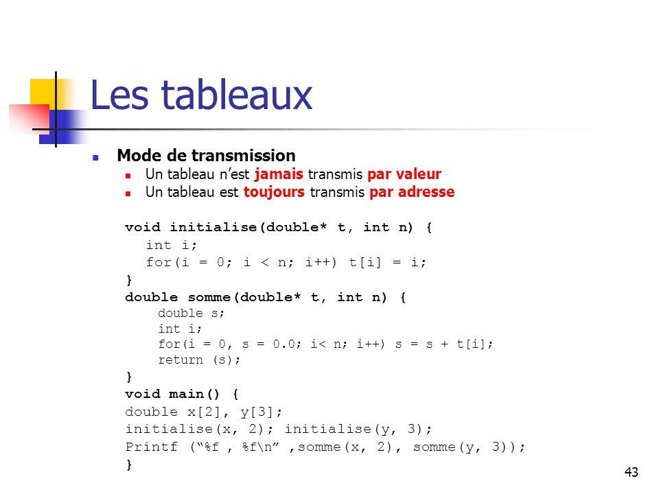 43 Les tableaux Mode de transmission Un tableau nest jamais transmis par valeur Un tableau est toujours transmis par adresse void initialise(double* t, int n) { int i; for(i = 0; i < n; i++) t[i] = i; } double somme(double* t, int n) { double s; int i; for(i = 0, s = 0.0; i< n; i++) s = s + t[i]; return (s); } void main() { double x[2], y[3]; initialise(x, 2); initialise(y, 3); Printf ( %f, %f\n,somme(x, 2), somme(y, 3)); }