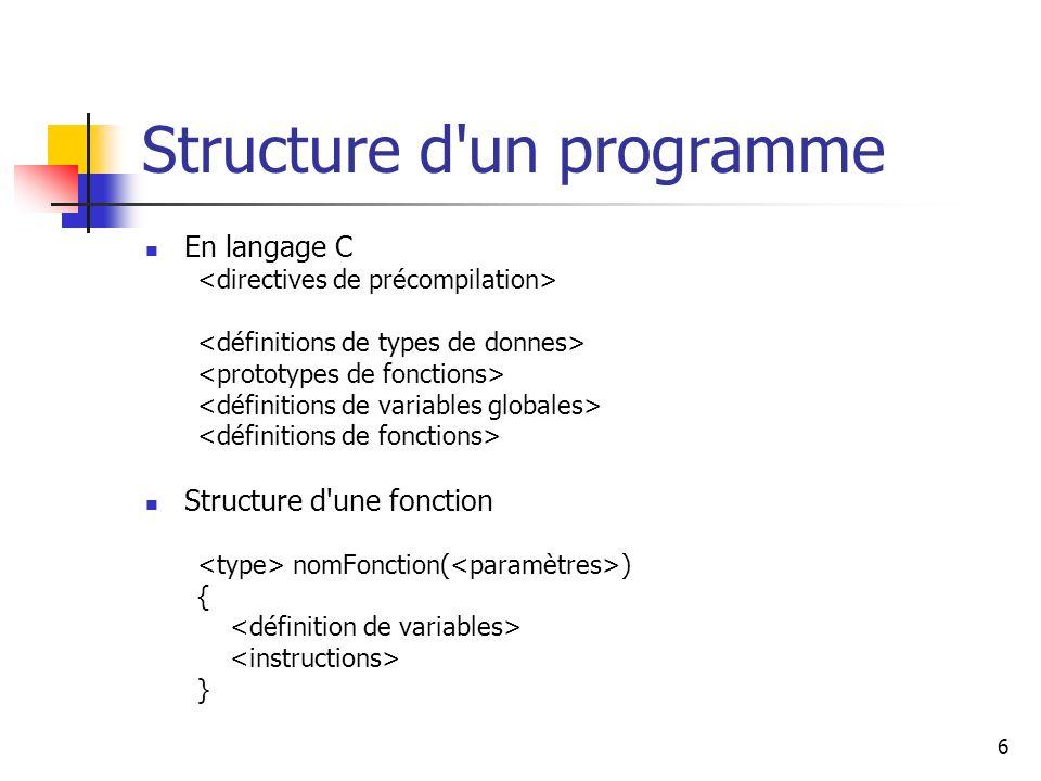 6 Structure d un programme En langage C Structure d une fonction nomFonction( ) { }