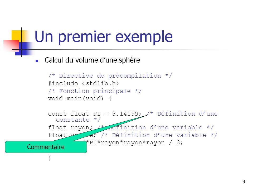 9 Un premier exemple Calcul du volume dune sphère /* Directive de précompilation */ #include /* Fonction principale */ void main(void) { const float PI = 3.14159; /* Définition dune constante */ float rayon; /* Définition dune variable */ float volume; /* Définition dune variable */ volume = 4*PI*rayon*rayon*rayon / 3; } Commentaire