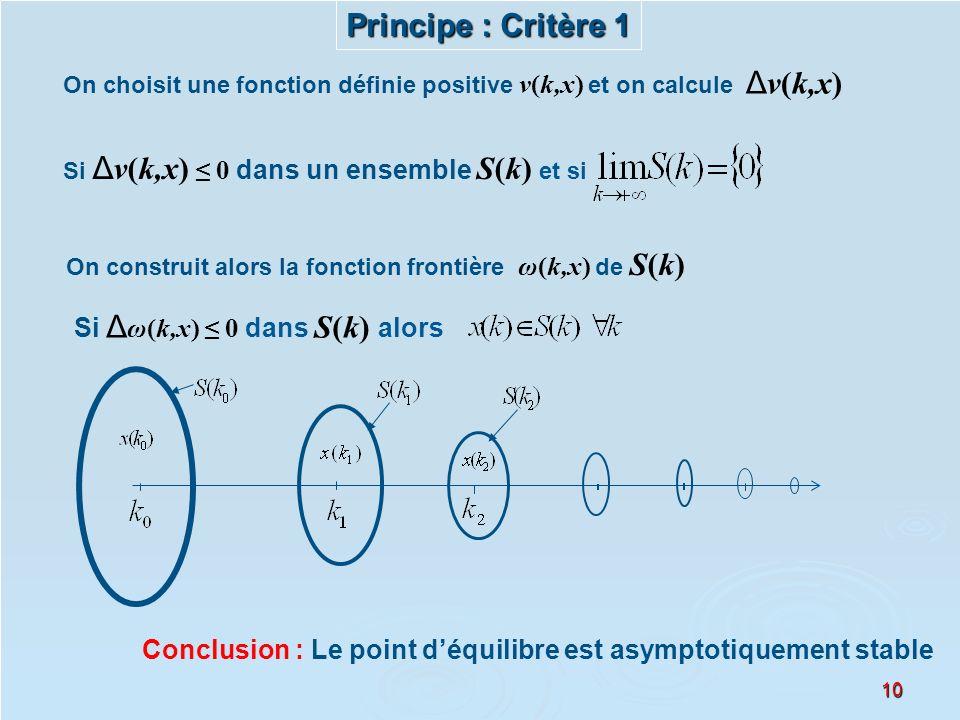 10 Principe : Critère 1 On choisit une fonction définie positive v(k,x) et on calcule Δ v(k,x) Si Δ v(k,x) 0 dans un ensemble S(k) et si On construit
