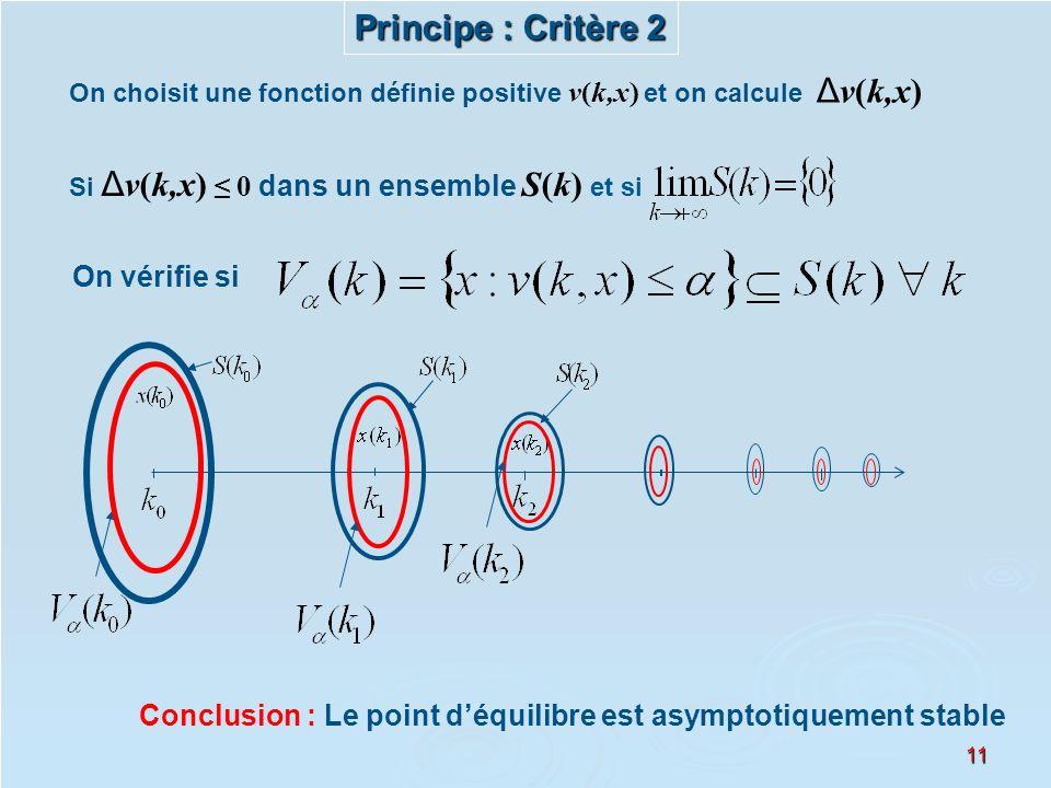 11 Principe : Critère 2 On choisit une fonction définie positive v(k,x) et on calcule Δ v(k,x) Si Δ v(k,x) 0 dans un ensemble S(k) et si On vérifie si