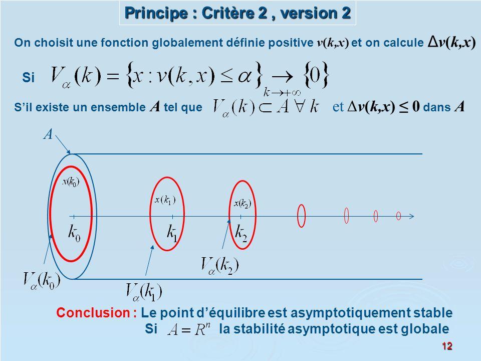 12 Principe : Critère 2, version 2 On choisit une fonction globalement définie positive v(k,x) et on calcule Δ v(k,x) Si Sil existe un ensemble A tel