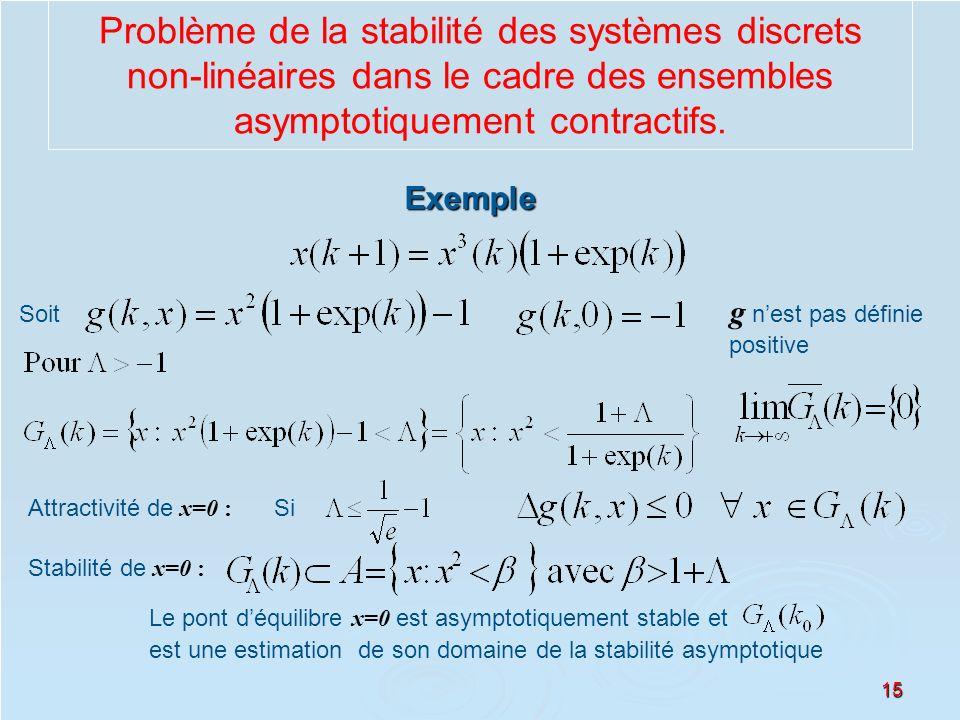 15 Problème de la stabilité des systèmes discrets non-linéaires dans le cadre des ensembles asymptotiquement contractifs. Exemple Soit g nest pas défi