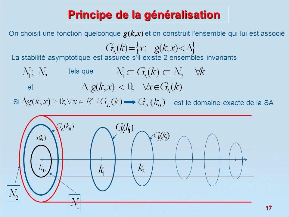 17 Principe de la généralisation et La stabilité asymptotique est assurée sil existe 2 ensembles invariants tels que On choisit une fonction quelconqu
