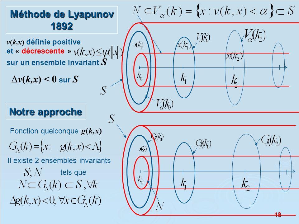 18 Fonction quelconque g(k,x) Il existe 2 ensembles invariants tels que Méthode de Lyapunov 1892 Notre approche v(k,x) définie positive et « décrescen
