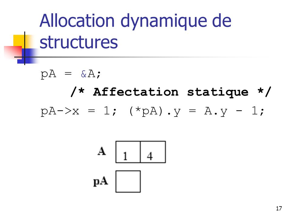 17 Allocation dynamique de structures pA = &A; /* Affectation statique */ pA->x = 1; (*pA).y = A.y - 1;