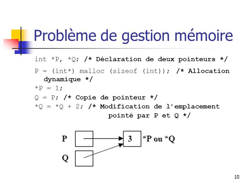 10 Problème de gestion mémoire int *P, *Q; /* Déclaration de deux pointeurs */ P = (int*) malloc (sizeof (int)); /* Allocation dynamique */ *P = 1; Q