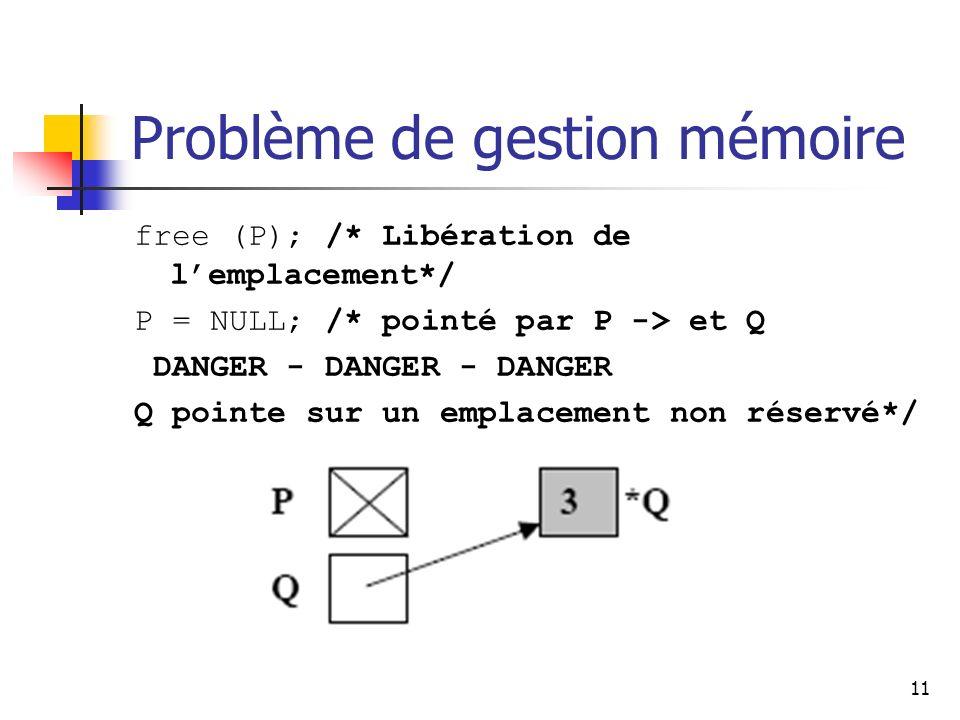 11 Problème de gestion mémoire free (P); /* Libération de lemplacement*/ P = NULL; /* pointé par P -> et Q DANGER - DANGER - DANGER Q pointe sur un em