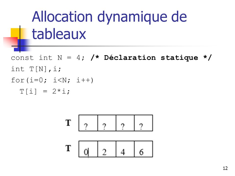 12 Allocation dynamique de tableaux const int N = 4; /* Déclaration statique */ int T[N],i; for(i=0; i<N; i++) T[i] = 2*i;