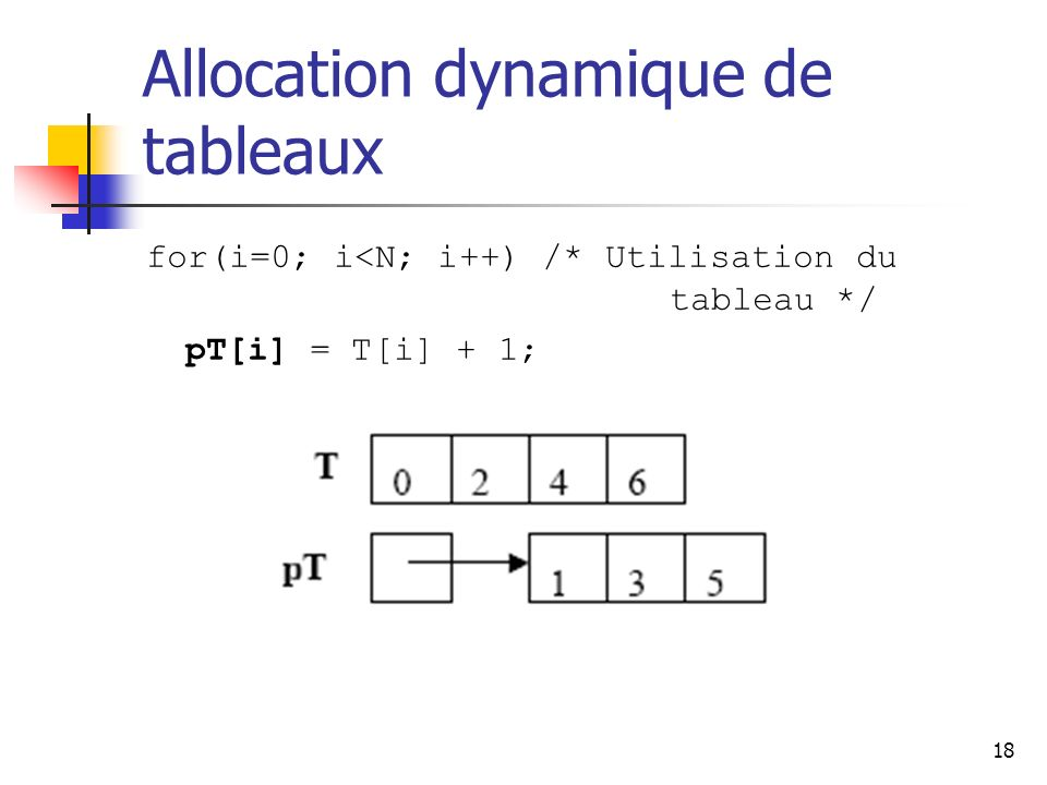 18 Allocation dynamique de tableaux for(i=0; i<N; i++) /* Utilisation du tableau */ pT[i] = T[i] + 1;